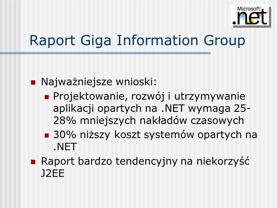 Raport Giga Information Group Najważniejsze wnioski: Projektowanie, rozwój i utrzymywanie aplikacji opartych na.NET wymaga 25- 28% mniejszych nakładów