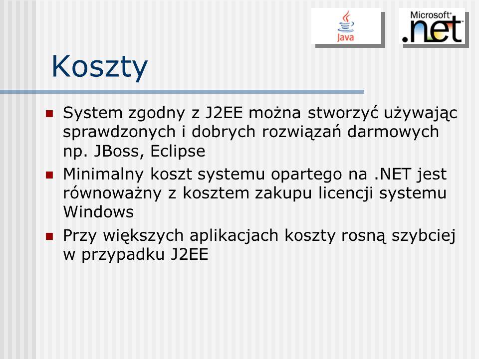 Koszty System zgodny z J2EE można stworzyć używając sprawdzonych i dobrych rozwiązań darmowych np. JBoss, Eclipse Minimalny koszt systemu opartego na.