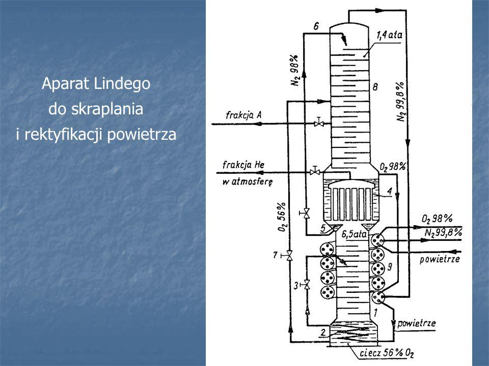 Aparat Lindego do skraplania i rektyfikacji powietrza