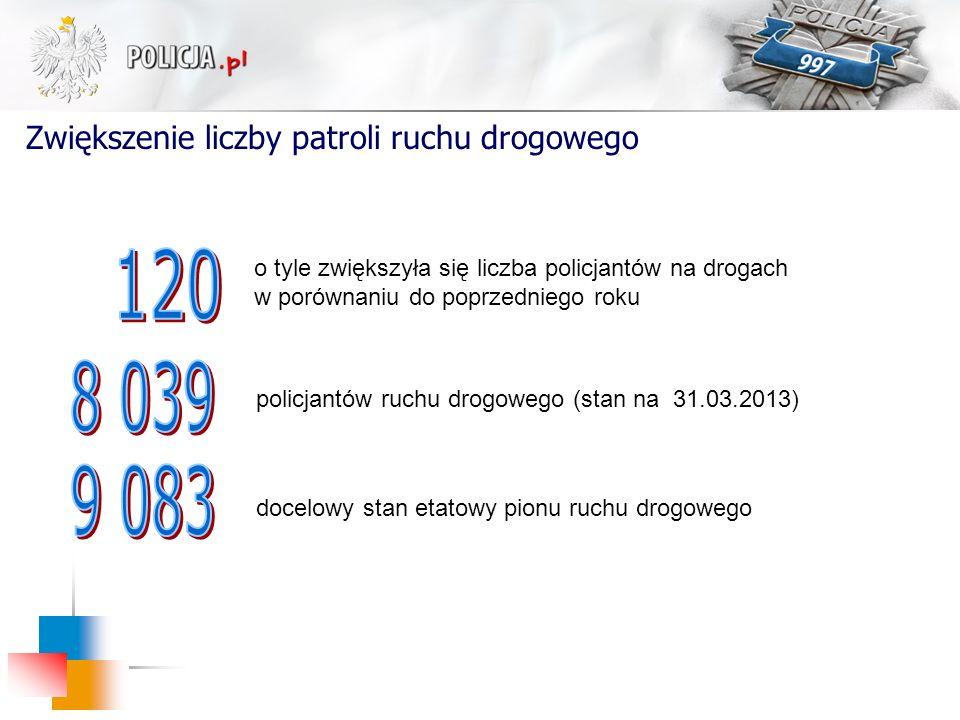 Zwiększenie liczby patroli ruchu drogowego policjantów ruchu drogowego (stan na 31.03.2013) docelowy stan etatowy pionu ruchu drogowego o tyle zwiększ
