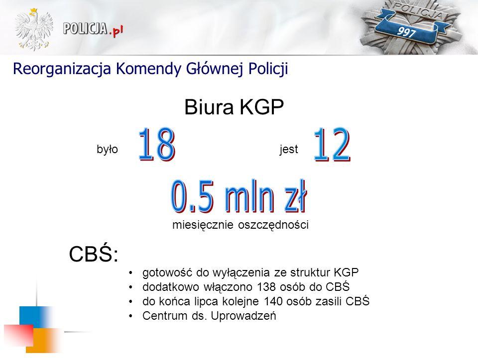 Reorganizacja Komendy Głównej Policji Biura KGP byłojest CBŚ: gotowość do wyłączenia ze struktur KGP dodatkowo włączono 138 osób do CBŚ do końca lipca