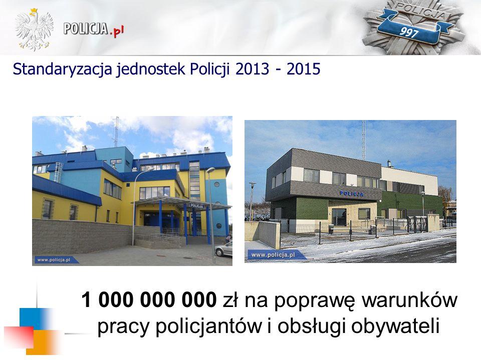 Standaryzacja jednostek Policji 2013 - 2015 1 000 000 000 zł na poprawę warunków pracy policjantów i obsługi obywateli