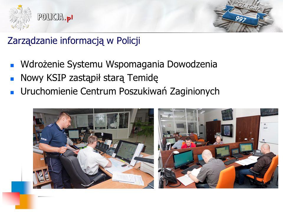 Zarządzanie informacją w Policji Wdrożenie Systemu Wspomagania Dowodzenia Nowy KSIP zastąpił starą Temidę Uruchomienie Centrum Poszukiwań Zaginionych