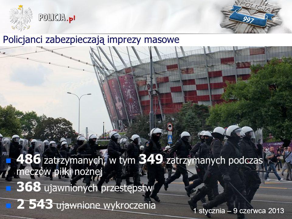 486 zatrzymanych, w tym 349 zatrzymanych podczas meczów piłki nożnej 368 ujawnionych przestępstw 2 543 ujawnione wykroczenia Policjanci zabezpieczają