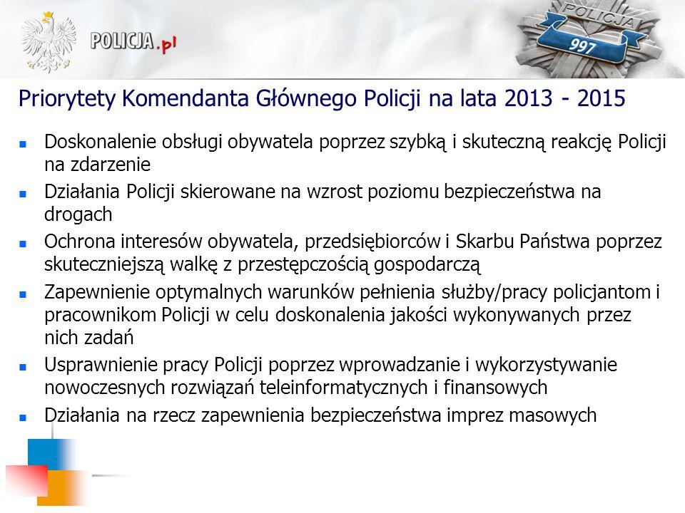 Priorytety Komendanta Głównego Policji na lata 2013 - 2015 Doskonalenie obsługi obywatela poprzez szybką i skuteczną reakcję Policji na zdarzenie Dzia
