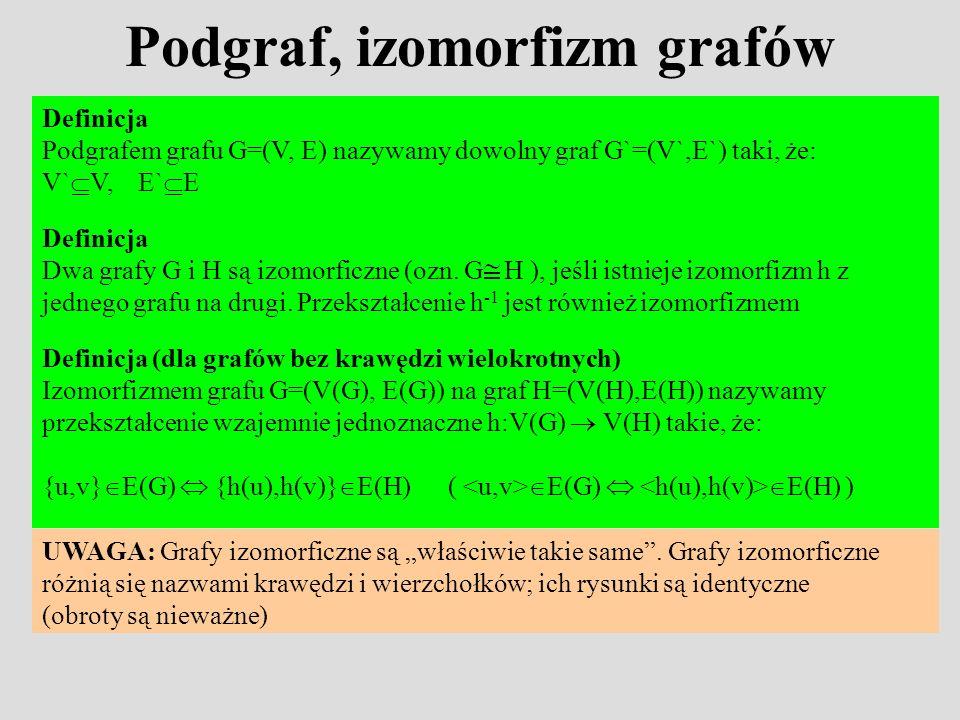 Podgraf, izomorfizm grafów Definicja Podgrafem grafu G=(V, E) nazywamy dowolny graf G`=(V`,E`) taki, że: V` V, E` E UWAGA: Grafy izomorficzne są właśc