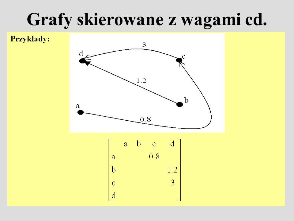 Grafy skierowane z wagami cd. Przykłady: a b c d