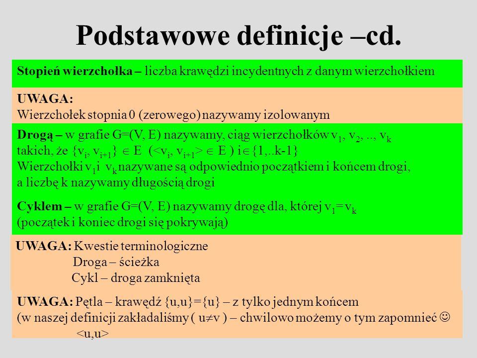 Podstawowe definicje –cd. Stopień wierzchołka – liczba krawędzi incydentnych z danym wierzchołkiem UWAGA: Wierzchołek stopnia 0 (zerowego) nazywamy iz