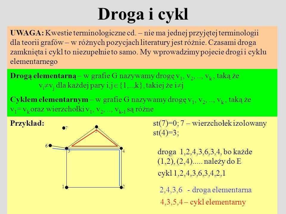 Droga i cykl Drogą elementarną – w grafie G nazywamy drogę v 1, v 2,.., v k, taką że v i v j dla każdej pary i,j {1,..,k}, takiej że i j UWAGA: Kwesti
