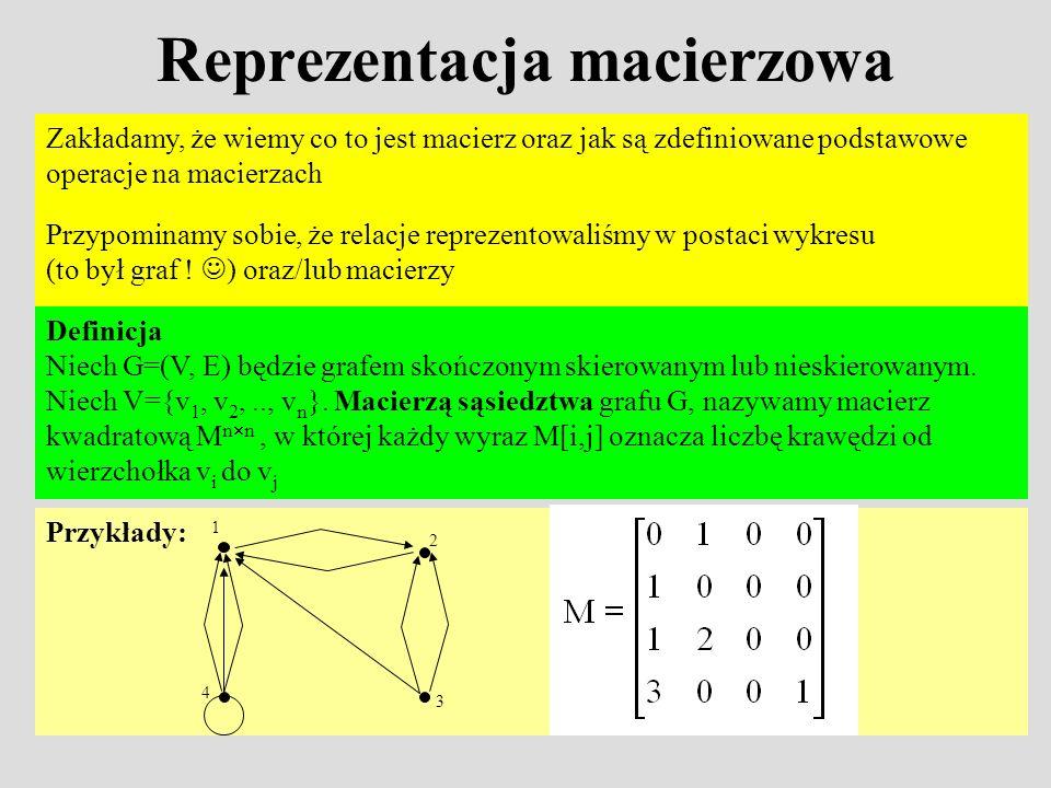 Reprezentacja macierzowa Definicja Niech G=(V, E) będzie grafem skończonym skierowanym lub nieskierowanym. Niech V={v 1, v 2,.., v n }. Macierzą sąsie