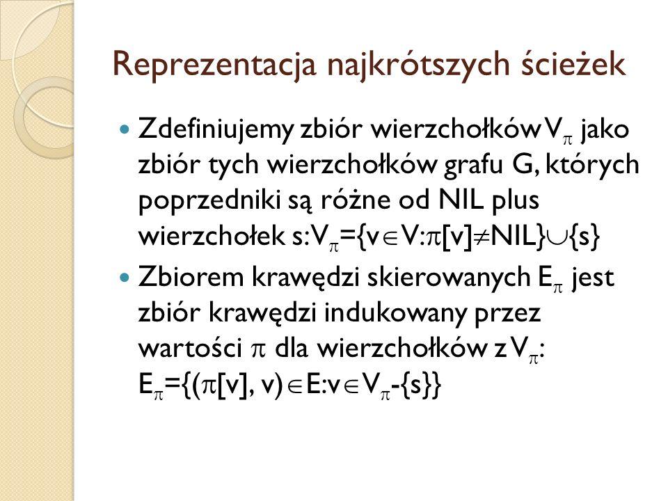 Drzewo najkrótszych ścieżek Lemat 6.8 Niech G=(V,E) będzie ważonym grafem skierowanym z funkcją wagową w:E R i wierzchołkiem źródłowym s V.