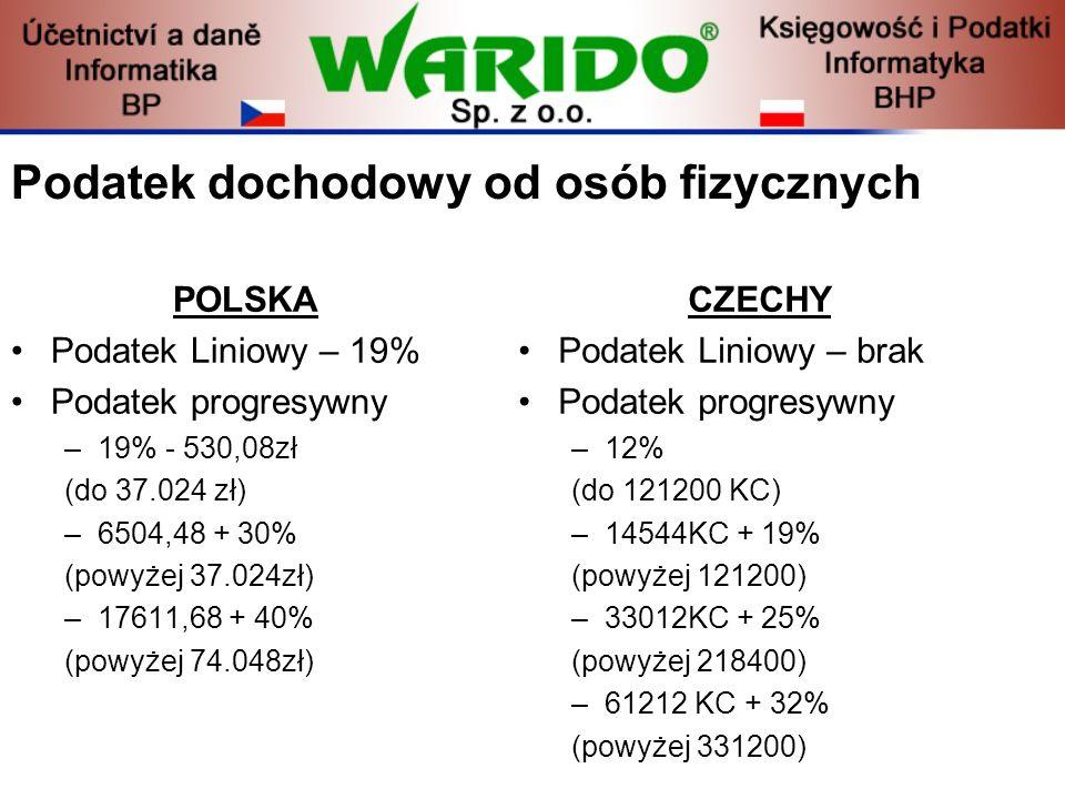Podatek dochodowy od osób fizycznych POLSKA Podatek Liniowy – 19% Podatek progresywny –19% - 530,08zł (do 37.024 zł) –6504,48 + 30% (powyżej 37.024zł)