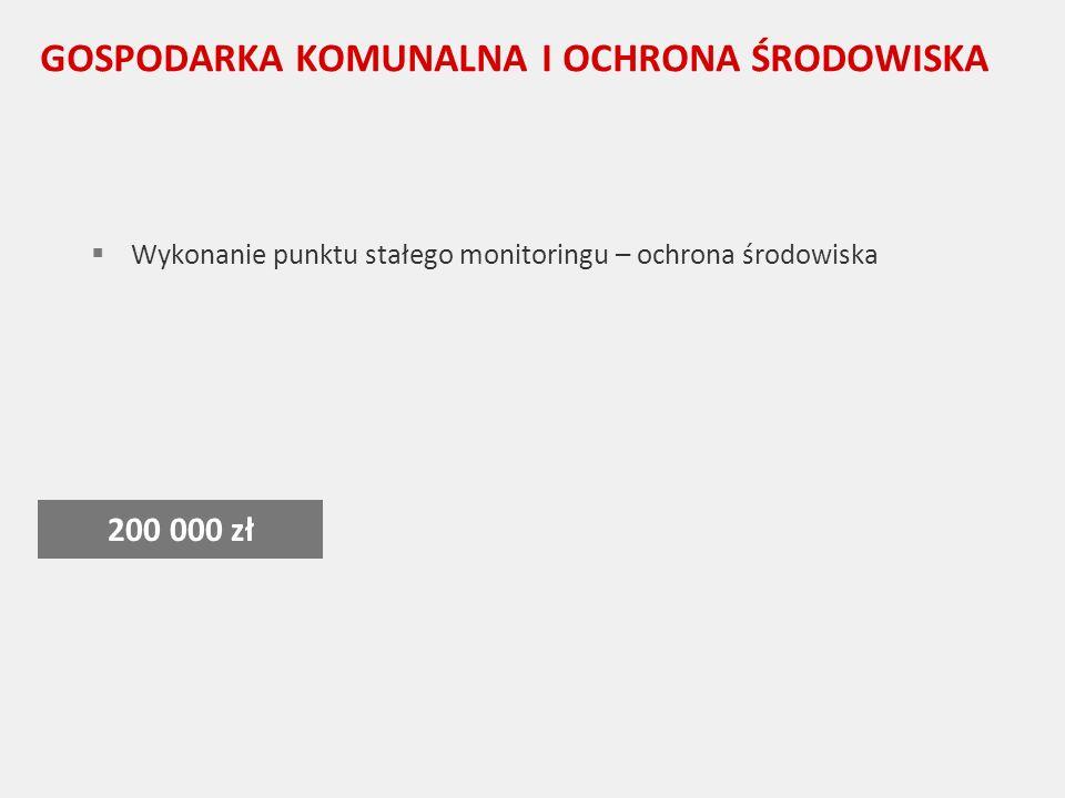 GOSPODARKA KOMUNALNA I OCHRONA ŚRODOWISKA Wykonanie punktu stałego monitoringu – ochrona środowiska 200 000 zł