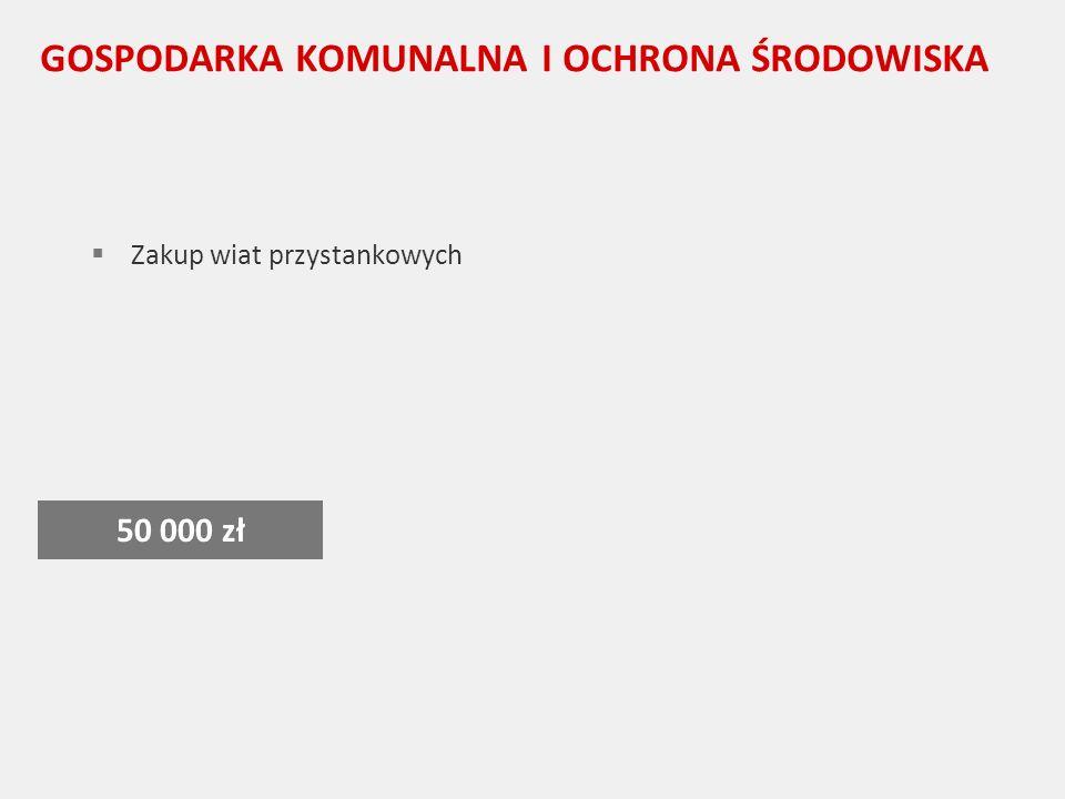 GOSPODARKA KOMUNALNA I OCHRONA ŚRODOWISKA Zakup wiat przystankowych 50 000 zł