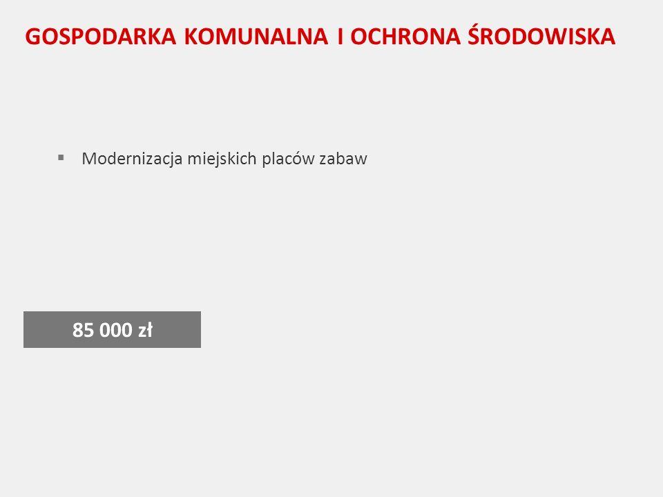 GOSPODARKA KOMUNALNA I OCHRONA ŚRODOWISKA Modernizacja miejskich placów zabaw 85 000 zł