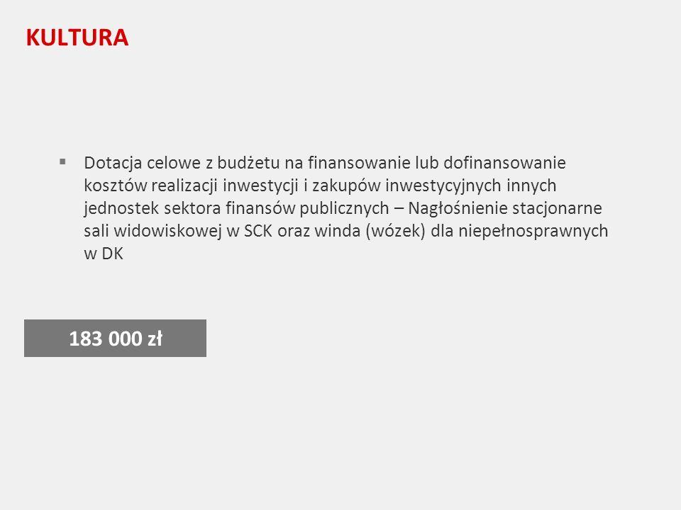 KULTURA Dotacja celowe z budżetu na finansowanie lub dofinansowanie kosztów realizacji inwestycji i zakupów inwestycyjnych innych jednostek sektora finansów publicznych – Nagłośnienie stacjonarne sali widowiskowej w SCK oraz winda (wózek) dla niepełnosprawnych w DK 183 000 zł