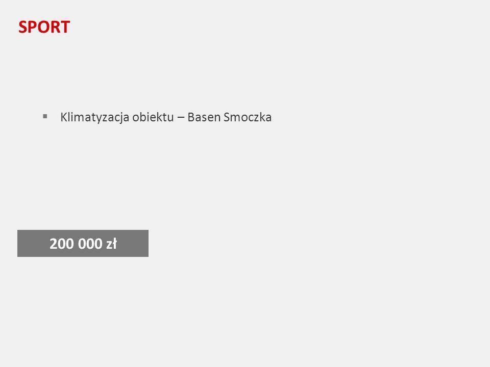 SPORT Klimatyzacja obiektu – Basen Smoczka 200 000 zł