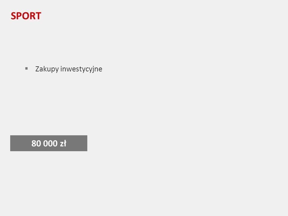 SPORT Zakupy inwestycyjne 80 000 zł