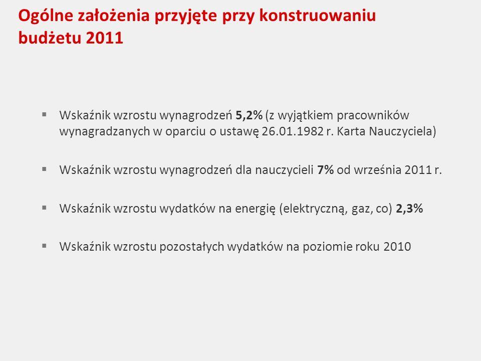 Ogólne założenia przyjęte przy konstruowaniu budżetu 2011 Wskaźnik wzrostu wynagrodzeń 5,2% (z wyjątkiem pracowników wynagradzanych w oparciu o ustawę 26.01.1982 r.