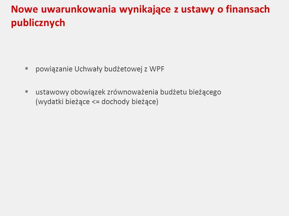 Nowe uwarunkowania wynikające z ustawy o finansach publicznych powiązanie Uchwały budżetowej z WPF ustawowy obowiązek zrównoważenia budżetu bieżącego (wydatki bieżące <= dochody bieżące)