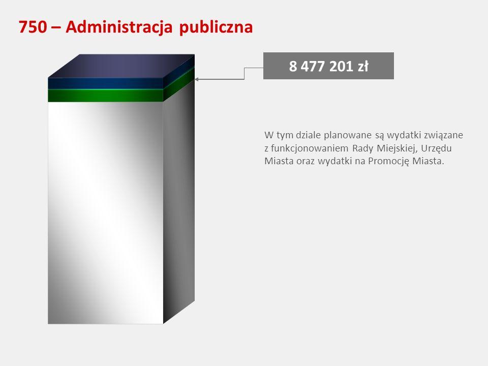750 – Administracja publiczna 8 477 201 zł W tym dziale planowane są wydatki związane z funkcjonowaniem Rady Miejskiej, Urzędu Miasta oraz wydatki na Promocję Miasta.