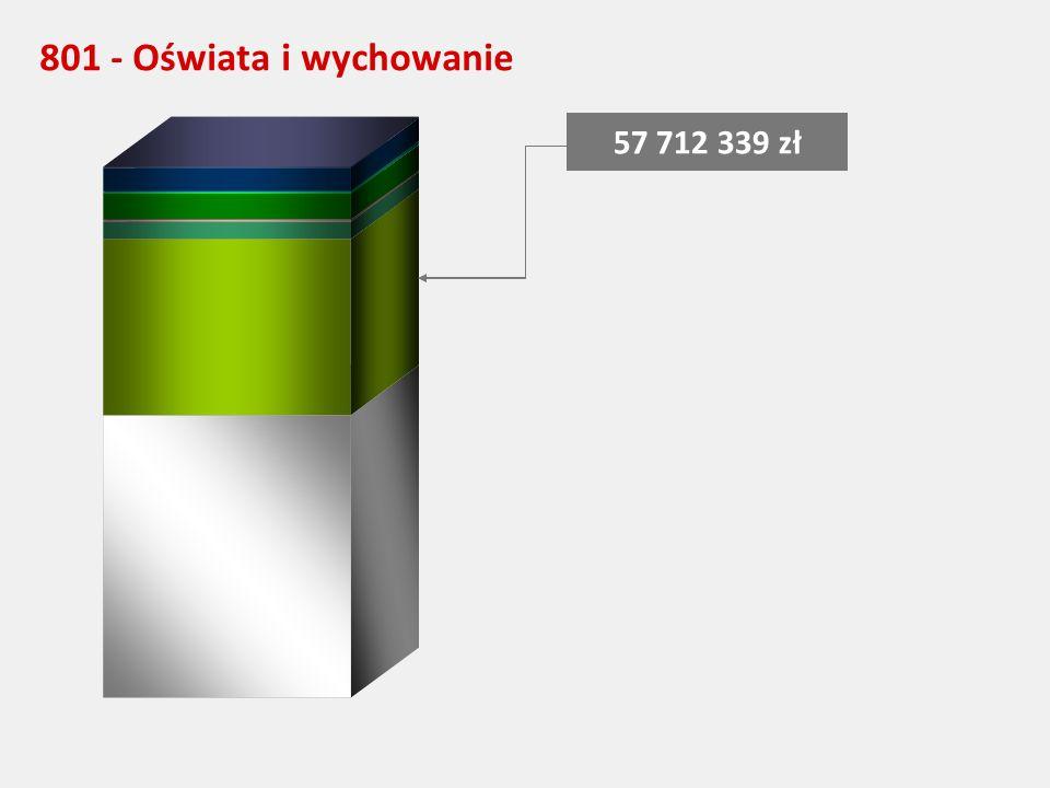 801 - Oświata i wychowanie 57 712 339 zł