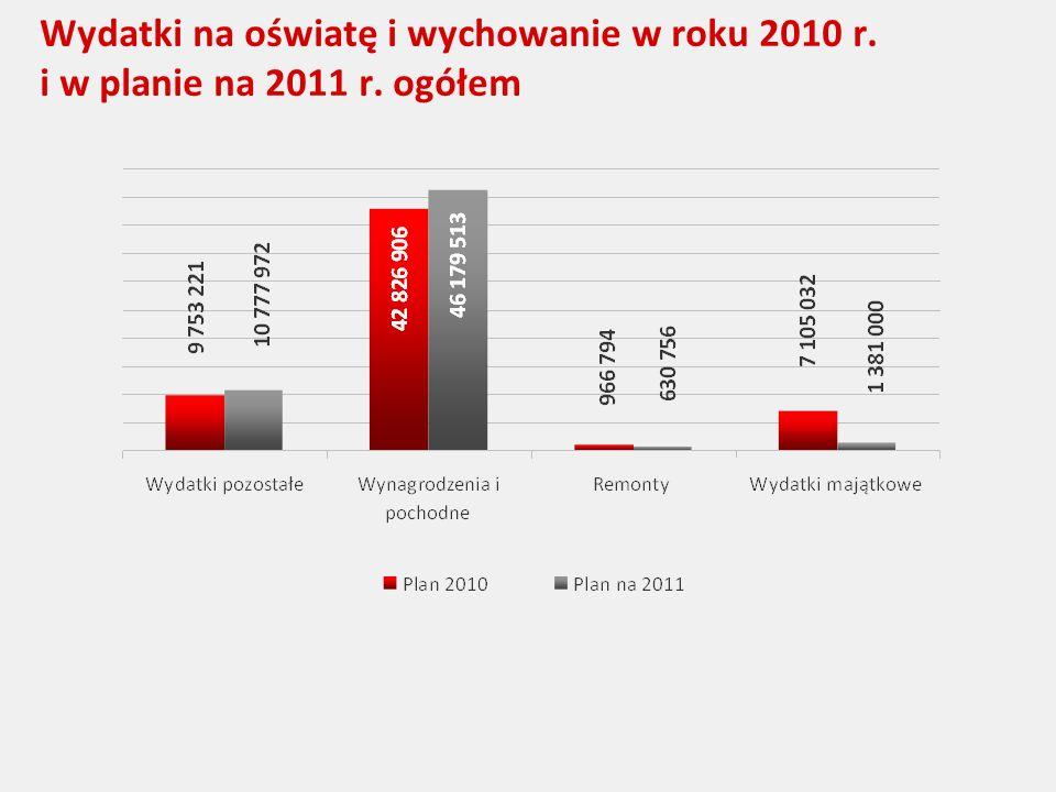Wydatki na oświatę i wychowanie w roku 2010 r. i w planie na 2011 r. ogółem