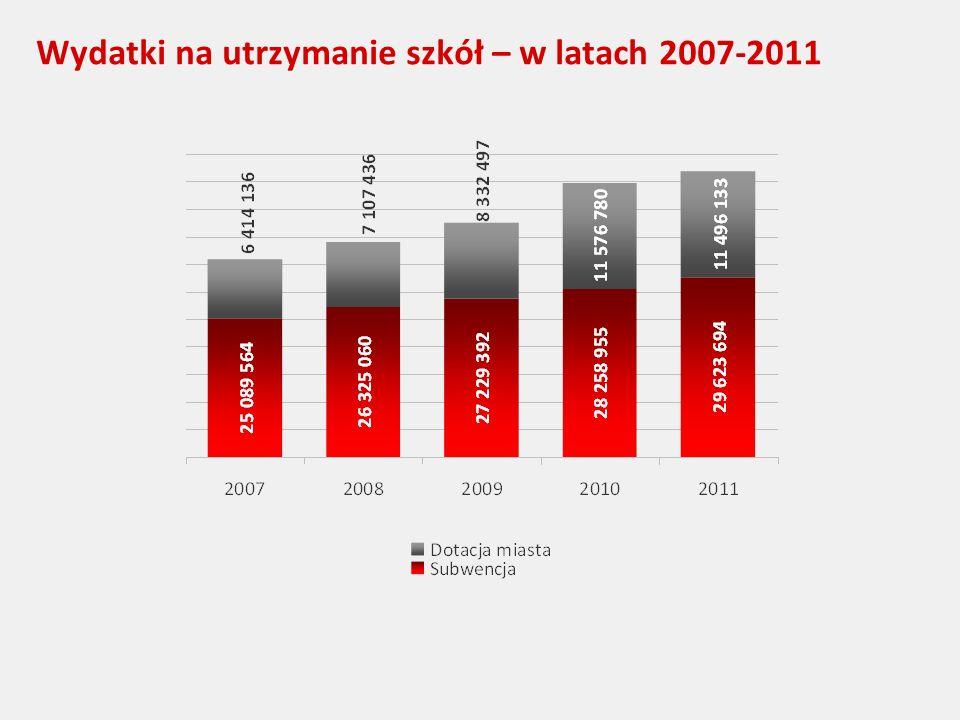 Wydatki na utrzymanie szkół – w latach 2007-2011