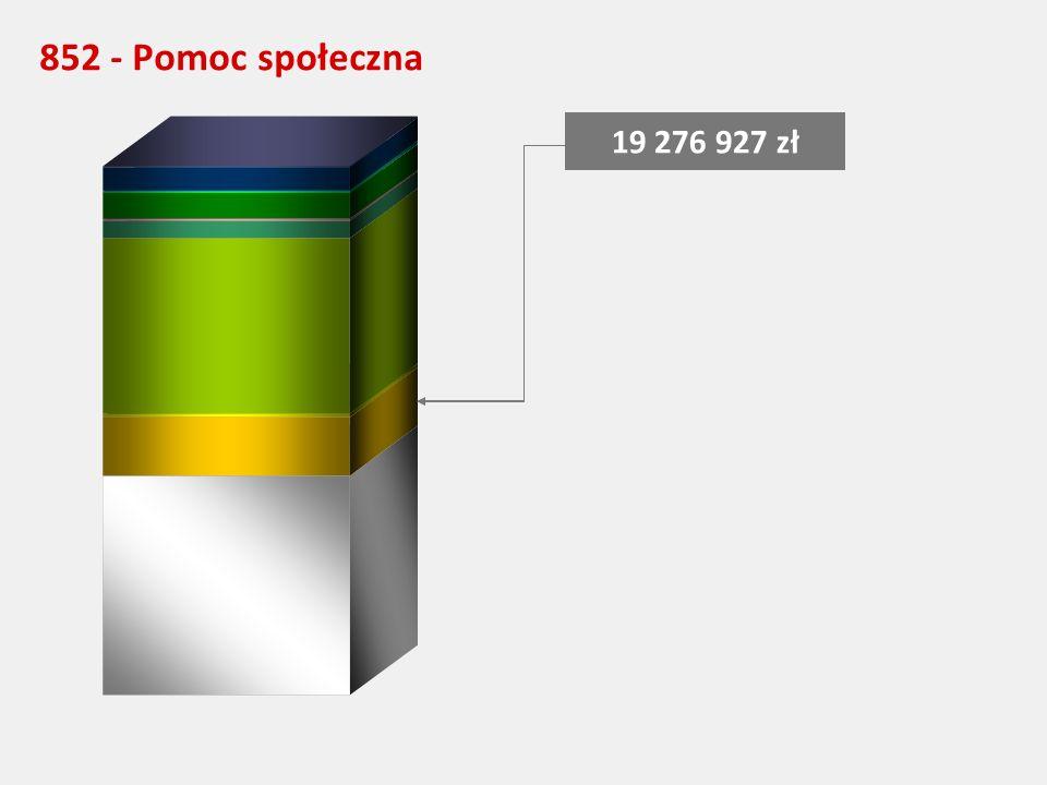 852 - Pomoc społeczna 19 276 927 zł