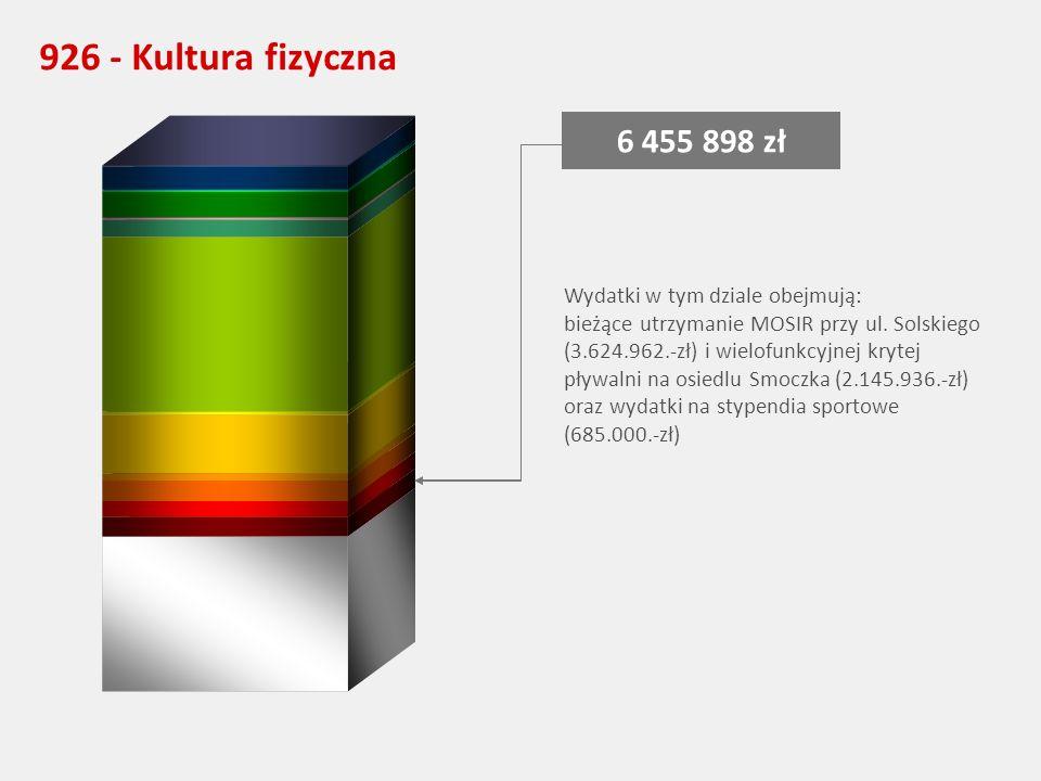 926 - Kultura fizyczna 6 455 898 zł Wydatki w tym dziale obejmują: bieżące utrzymanie MOSIR przy ul.