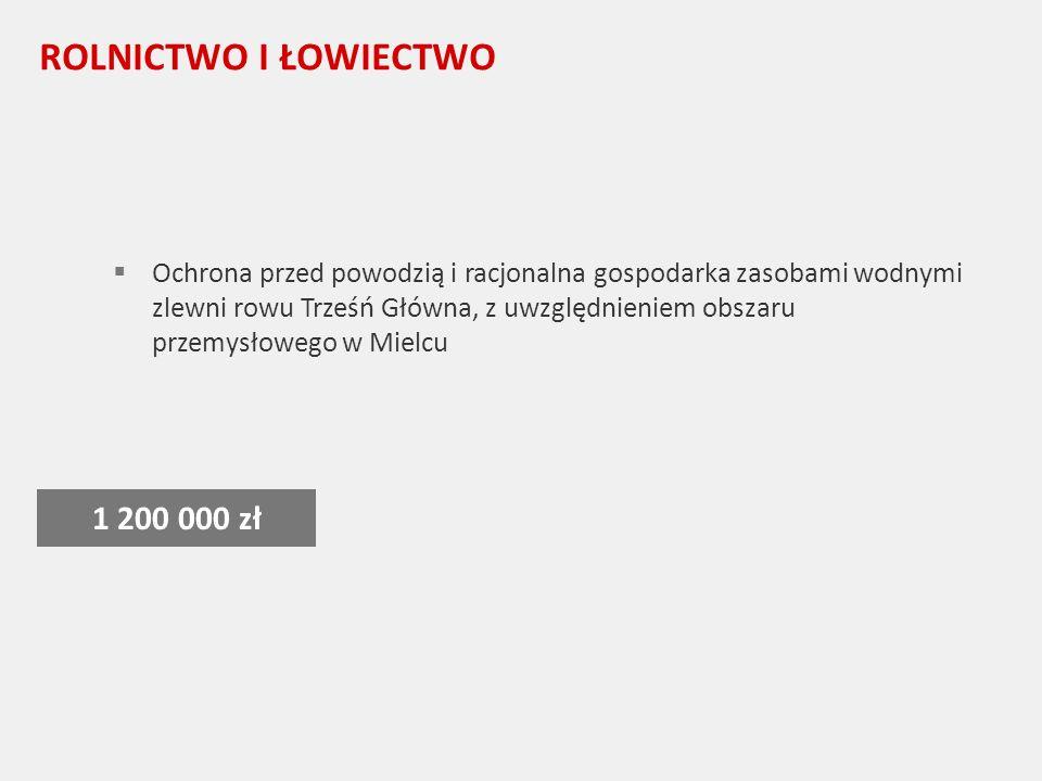ROLNICTWO I ŁOWIECTWO 1 200 000 zł Ochrona przed powodzią i racjonalna gospodarka zasobami wodnymi zlewni rowu Trześń Główna, z uwzględnieniem obszaru przemysłowego w Mielcu