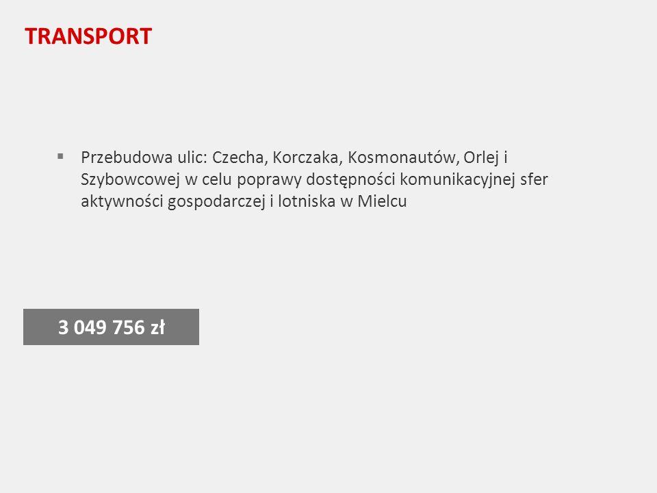 TRANSPORT Przebudowa ulic: Czecha, Korczaka, Kosmonautów, Orlej i Szybowcowej w celu poprawy dostępności komunikacyjnej sfer aktywności gospodarczej i lotniska w Mielcu 3 049 756 zł
