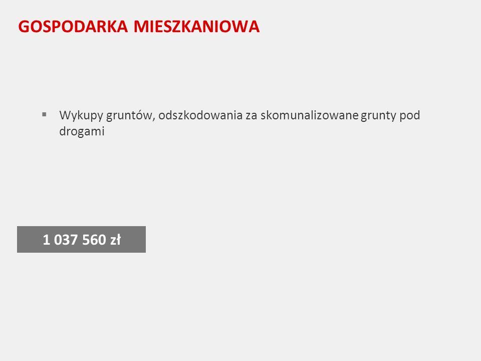 GOSPODARKA MIESZKANIOWA Wykupy gruntów, odszkodowania za skomunalizowane grunty pod drogami 1 037 560 zł