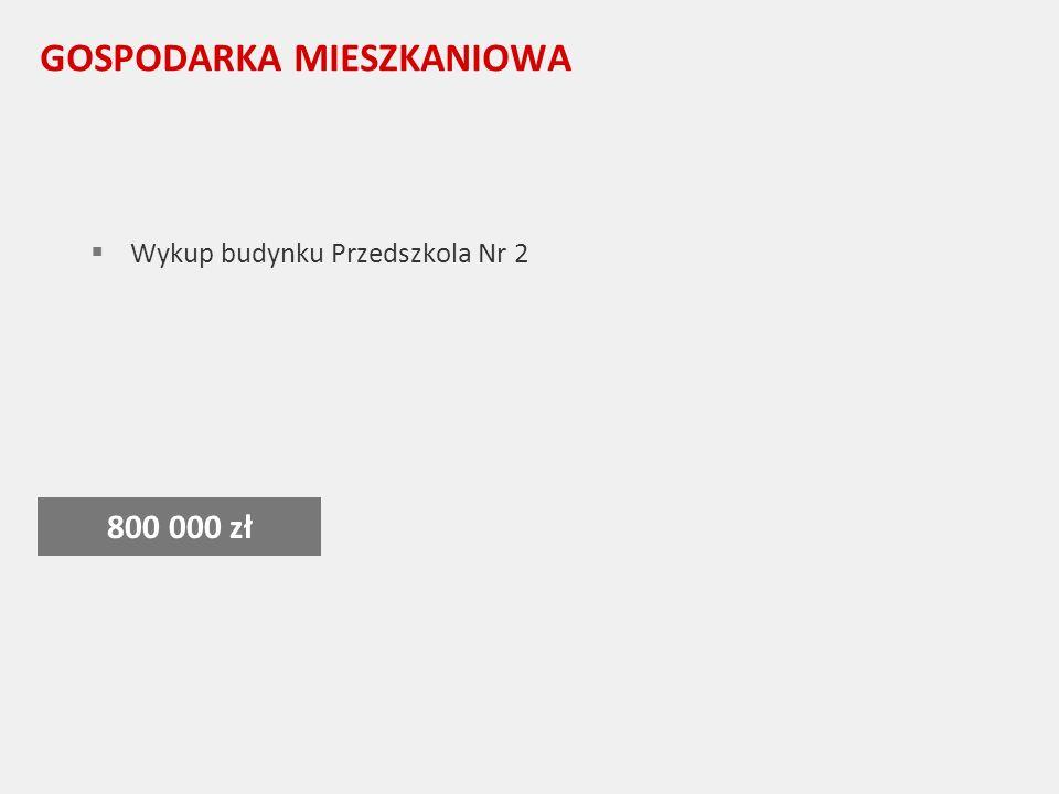 GOSPODARKA MIESZKANIOWA Wykup budynku Przedszkola Nr 2 800 000 zł