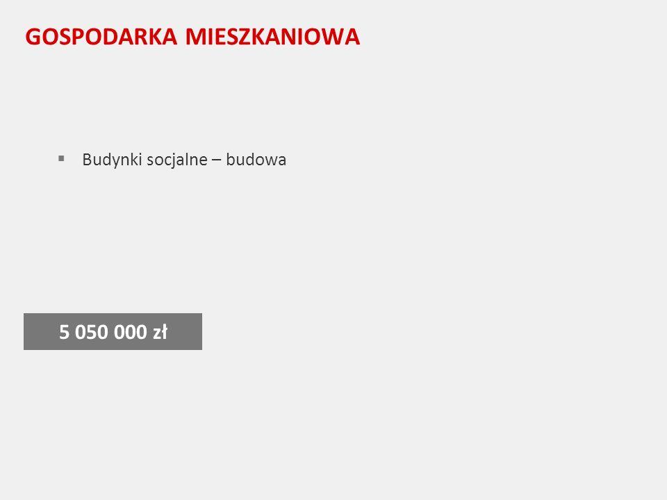 GOSPODARKA MIESZKANIOWA Budynki socjalne – budowa 5 050 000 zł