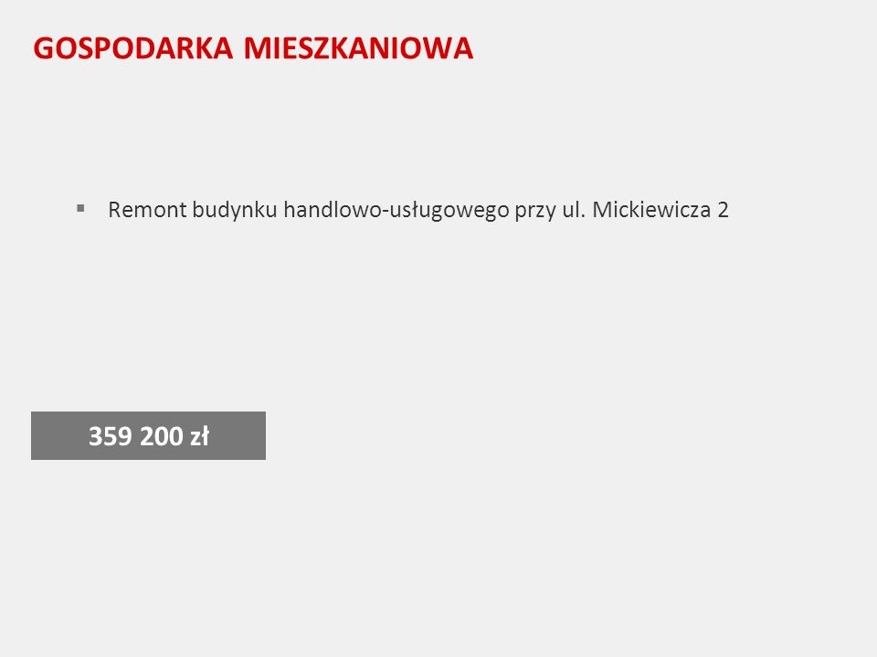 GOSPODARKA MIESZKANIOWA Remont budynku handlowo-usługowego przy ul. Mickiewicza 2 359 200 zł