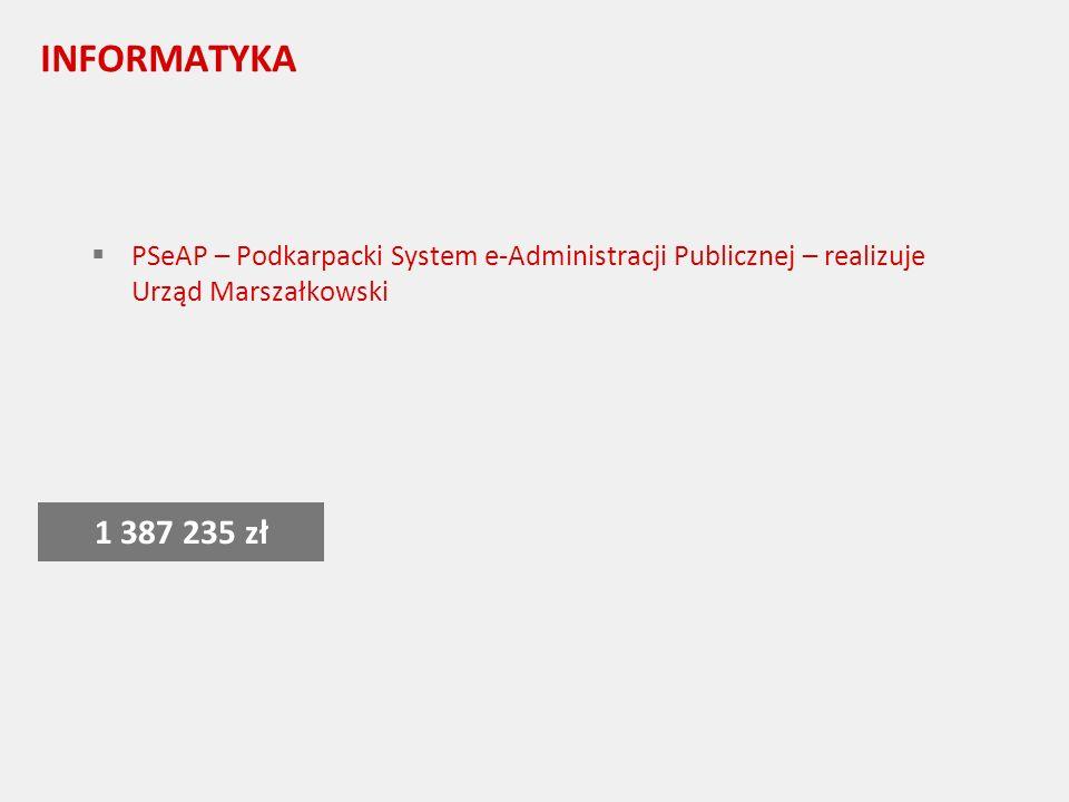 INFORMATYKA PSeAP – Podkarpacki System e-Administracji Publicznej – realizuje Urząd Marszałkowski 1 387 235 zł