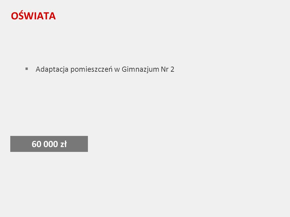 OŚWIATA Adaptacja pomieszczeń w Gimnazjum Nr 2 60 000 zł