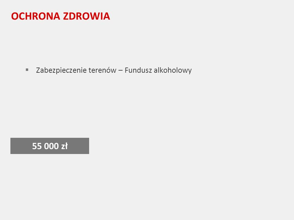 OCHRONA ZDROWIA Zabezpieczenie terenów – Fundusz alkoholowy 55 000 zł