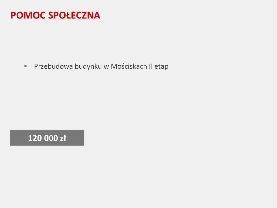 POMOC SPOŁECZNA Przebudowa budynku w Mościskach II etap 120 000 zł