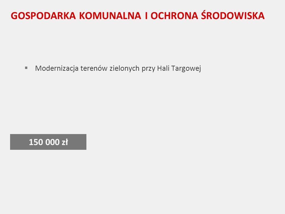 GOSPODARKA KOMUNALNA I OCHRONA ŚRODOWISKA Modernizacja terenów zielonych przy Hali Targowej 150 000 zł