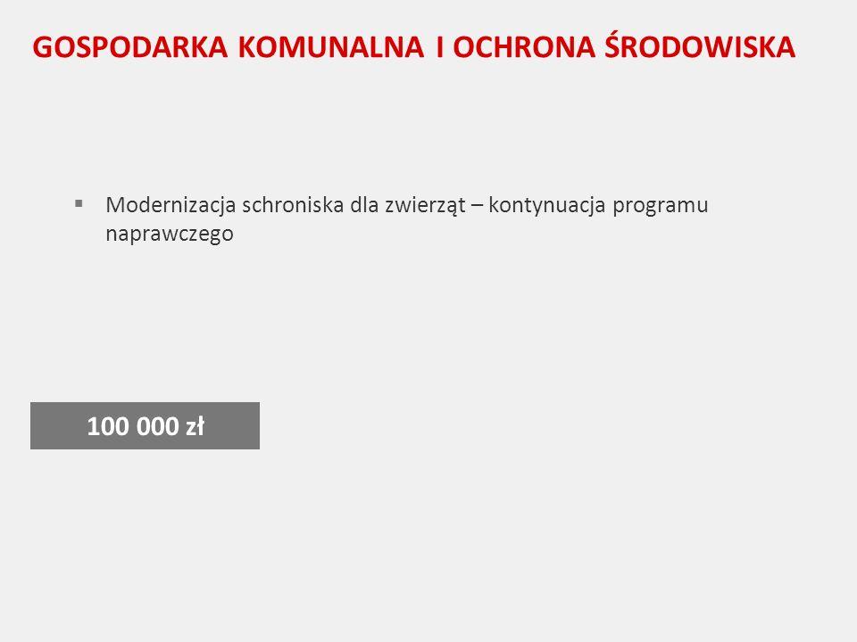 GOSPODARKA KOMUNALNA I OCHRONA ŚRODOWISKA Modernizacja schroniska dla zwierząt – kontynuacja programu naprawczego 100 000 zł
