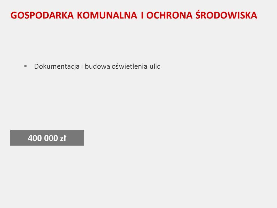 GOSPODARKA KOMUNALNA I OCHRONA ŚRODOWISKA Dokumentacja i budowa oświetlenia ulic 400 000 zł