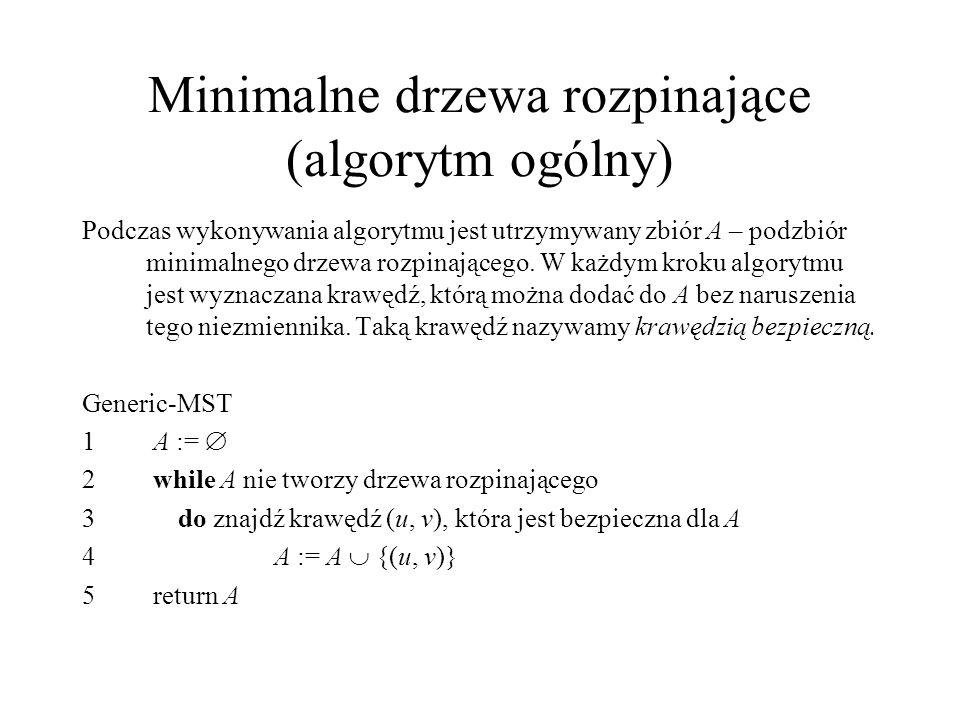 Minimalne drzewa rozpinające (algorytm ogólny) Podczas wykonywania algorytmu jest utrzymywany zbiór A – podzbiór minimalnego drzewa rozpinającego. W k