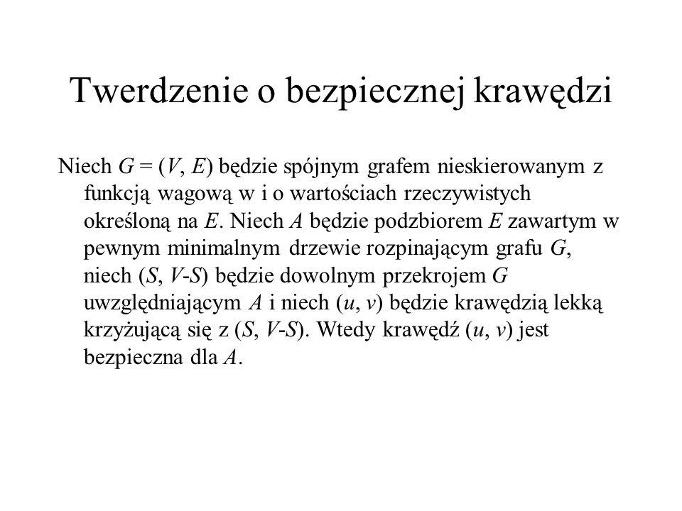 Algorytm Kruskala MST-Kruskal(G, w) 1A := 2for każdy wierzchołek v V[G] 3do Make-Set(v) 4posortuj krawędzie z E niemalejąco względem wag w 5for każda krawędź (u,v) E, w kolejności niemalejących wag 6do if Find-Set(u) Find-Set(v) 7then A := A {(u,v)} 8Union(u,v) 9return A