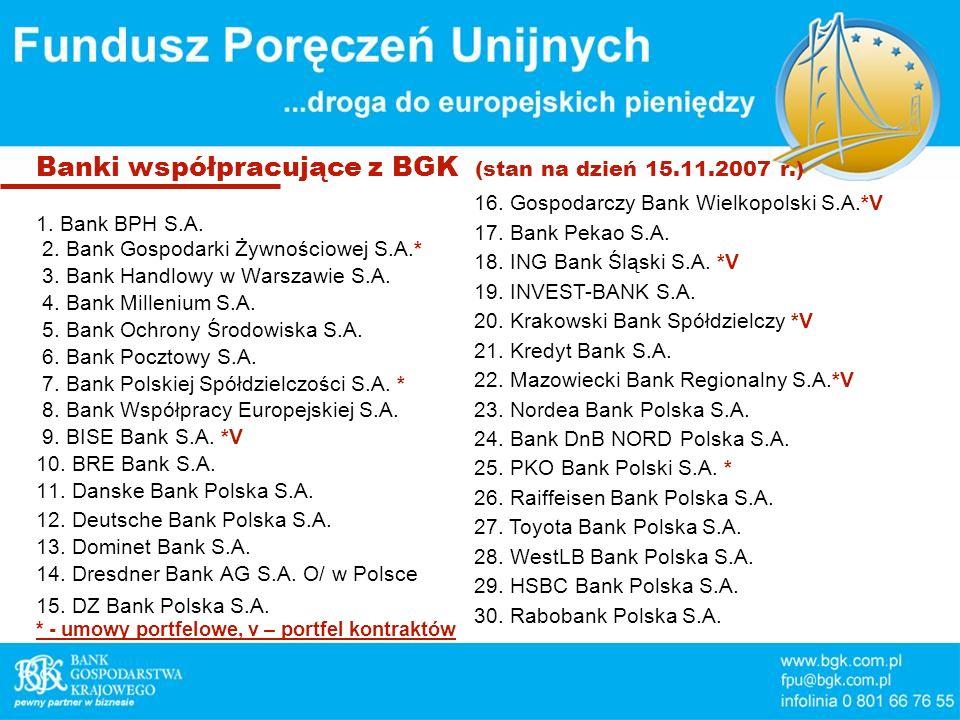 Banki współpracujące z BGK (stan na dzień 15.11.2007 r.) 1.