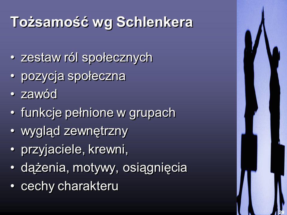 Tożsamość wg Schlenkera 29 zestaw ról społecznych pozycja społeczna zawód funkcje pełnione w grupach wygląd zewnętrzny przyjaciele, krewni, dążenia, m