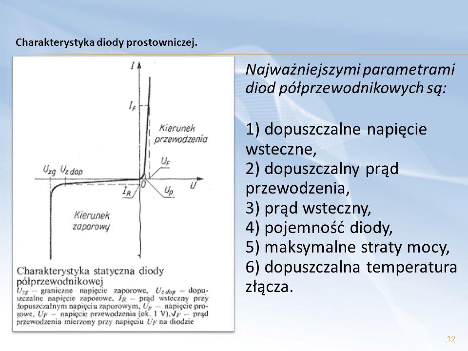 Najważniejszymi parametrami diod półprzewodnikowych są: 1) dopuszczalne napięcie wsteczne, 2) dopuszczalny prąd przewodzenia, 3) prąd wsteczny, 4) poj