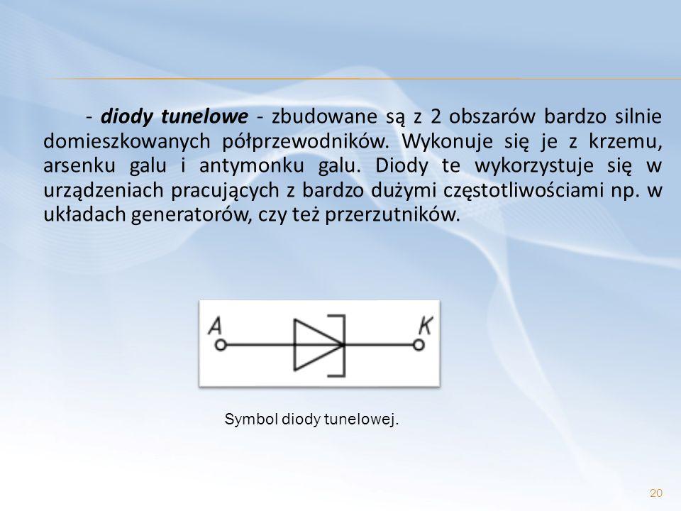 - diody tunelowe - zbudowane są z 2 obszarów bardzo silnie domieszkowanych półprzewodników. Wykonuje się je z krzemu, arsenku galu i antymonku galu. D