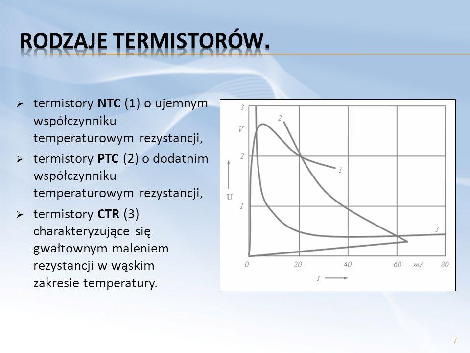 termistory NTC (1) o ujemnym współczynniku temperaturowym rezystancji, termistory PTC (2) o dodatnim współczynniku temperaturowym rezystancji, termist